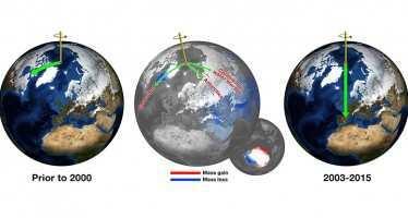 დედამიწის ღერძი ევროპისკენ გადაადგილდება — რა იწვევს უცნაურ ცვლილებებს?
