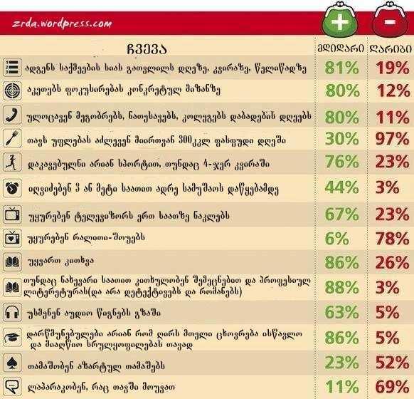 %e1%83%a9%e1%83%95%e1%83%94%e1%83%95%e1%83%90